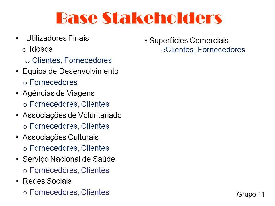 Base Stakeholders Utilizadores Finais o Idosos o Clientes, Fornecedores Equipa de Desenvolvimento o Fornecedores Agências de Viagens o Fornecedores, Clientes Associações de Voluntariado o Fornecedores, Clientes Associações Culturais o Fornecedores, Clientes Serviço Nacional de Saúde o Fornecedores, Clientes Redes Sociais o Fornecedores, Clientes Grupo 11 Superfícies Comerciais o Clientes, Fornecedores