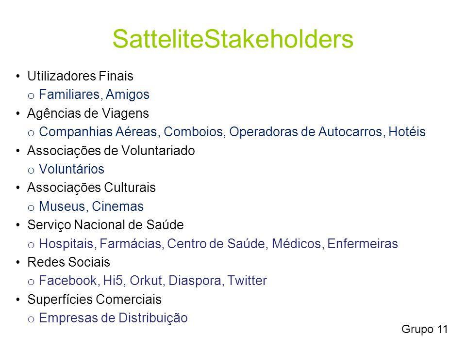 SatteliteStakeholders Utilizadores Finais o Familiares, Amigos Agências de Viagens o Companhias Aéreas, Comboios, Operadoras de Autocarros, Hotéis Ass