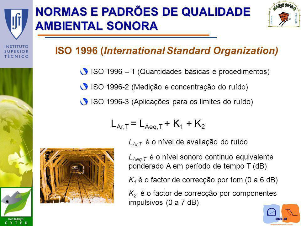 NORMAS E PADRÕES DE QUALIDADE AMBIENTAL SONORA ISO 1996 (International Standard Organization) ISO 1996 – 1 (Quantidades básicas e procedimentos) ISO 1996-2 (Medição e concentração do ruído) ISO 1996-3 (Aplicações para os limites do ruído) L Ar,T = L Aeq,T + K 1 + K 2 L Ar,T é o nível de avaliação do ruído L Aeq,T é o nível sonoro continuo equivalente ponderado A em período de tempo T (dB) K 1 é o factor de correcção por tom (0 a 6 dB) K 2 é o factor de correcção por componentes impulsivos (0 a 7 dB)