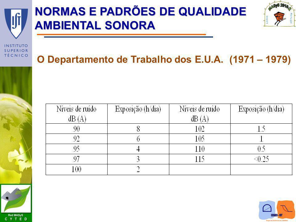 NORMAS E PADRÕES DE QUALIDADE AMBIENTAL SONORA O Departamento de Trabalho dos E.U.A. (1971 – 1979)