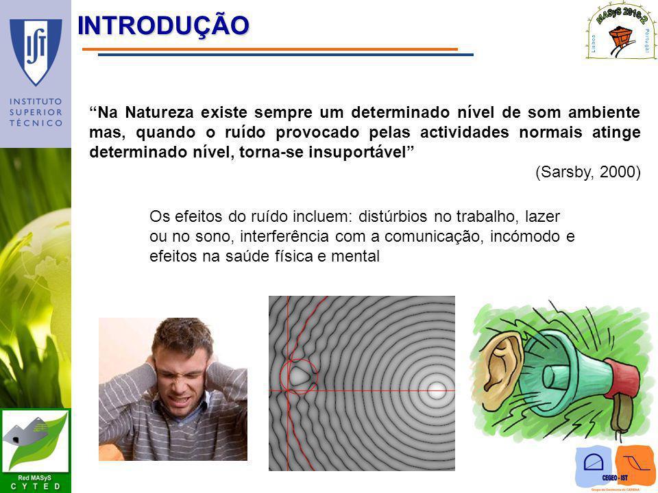 INTRODUÇÃO Na Natureza existe sempre um determinado nível de som ambiente mas, quando o ruído provocado pelas actividades normais atinge determinado n