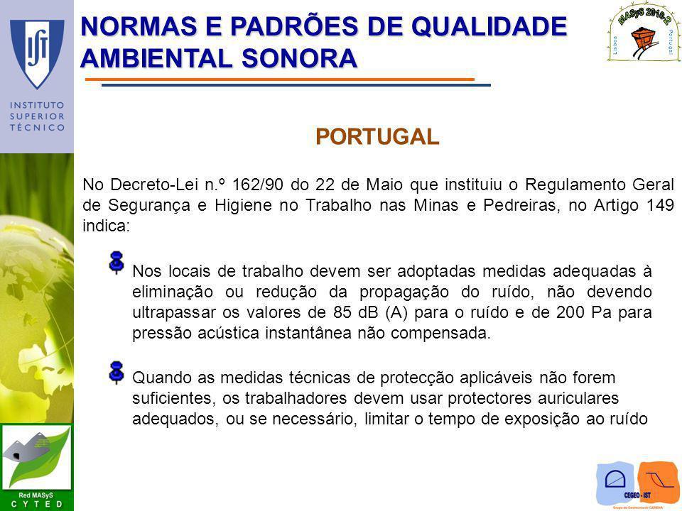 NORMAS E PADRÕES DE QUALIDADE AMBIENTAL SONORA PORTUGAL No Decreto-Lei n.º 162/90 do 22 de Maio que instituiu o Regulamento Geral de Segurança e Higie