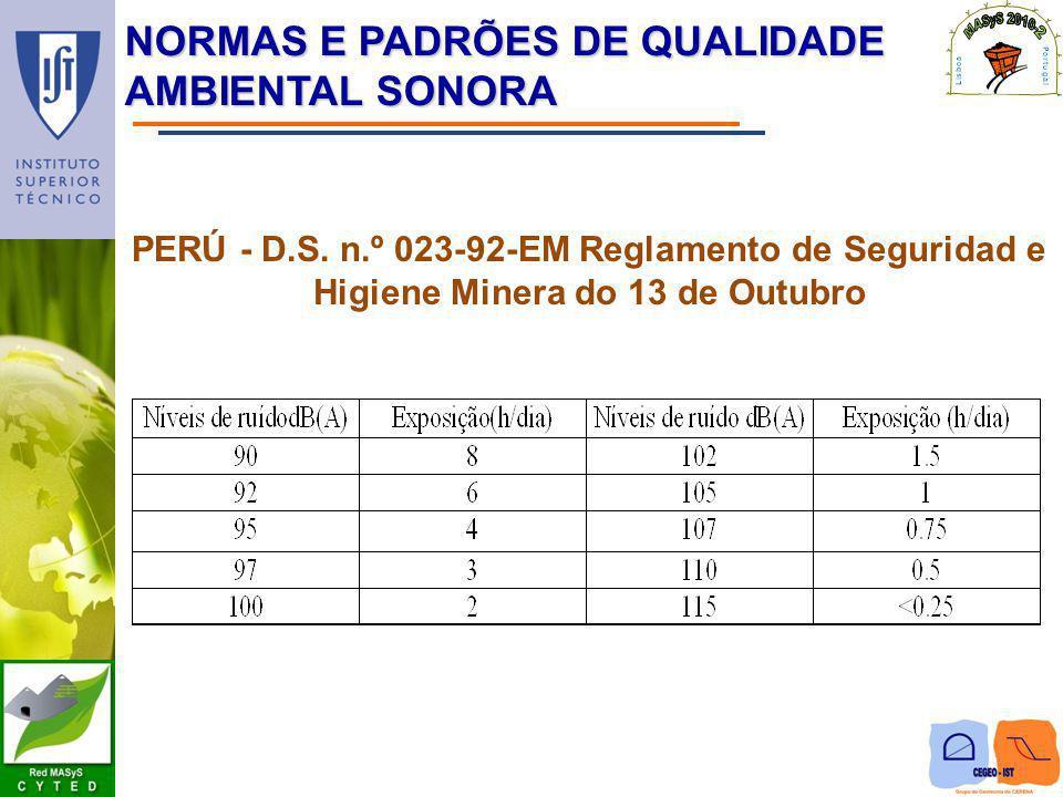 NORMAS E PADRÕES DE QUALIDADE AMBIENTAL SONORA PERÚ - D.S. n.º 023-92-EM Reglamento de Seguridad e Higiene Minera do 13 de Outubro