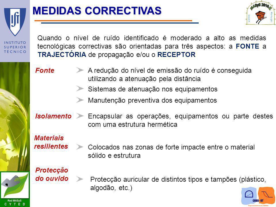MEDIDAS CORRECTIVAS Quando o nível de ruído identificado é moderado a alto as medidas tecnológicas correctivas são orientadas para três aspectos: a FO