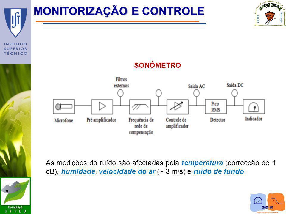 MONITORIZAÇÃO E CONTROLE SONÓMETRO As medições do ruído são afectadas pela temperatura (correcção de 1 dB), humidade, velocidade do ar (~ 3 m/s) e ruído de fundo