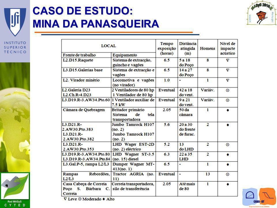 CASO DE ESTUDO: MINA DA PANASQUEIRA