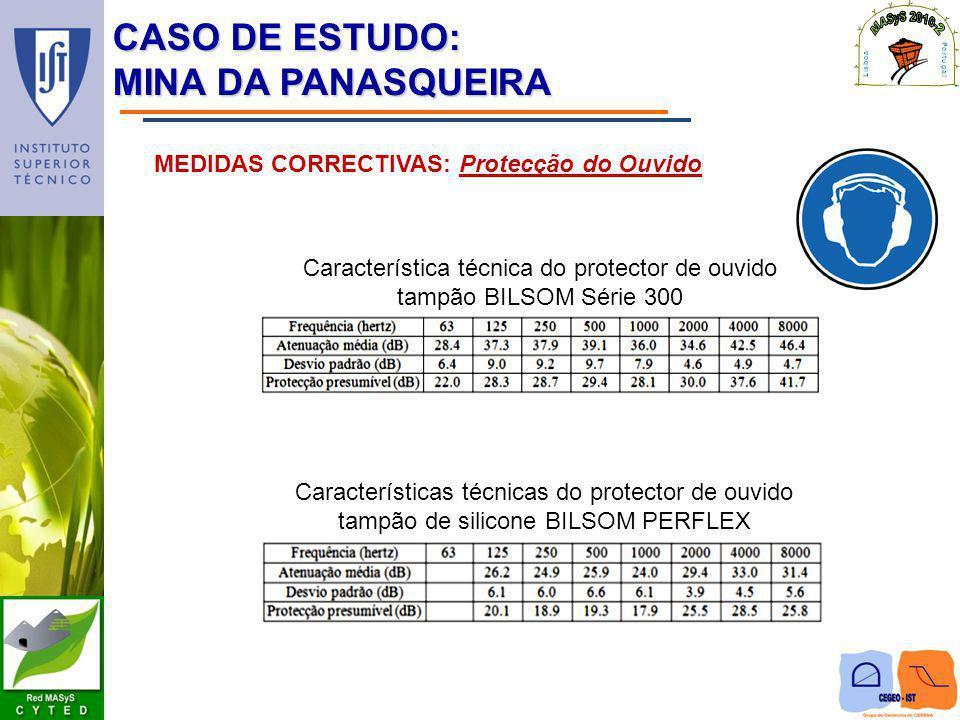 CASO DE ESTUDO: MINA DA PANASQUEIRA MEDIDAS CORRECTIVAS: Protecção do Ouvido Característica técnica do protector de ouvido tampão BILSOM Série 300 Car