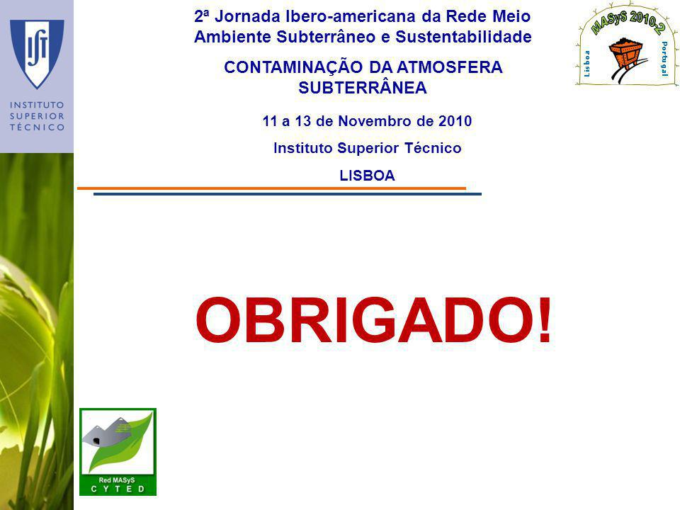 2ª Jornada Ibero-americana da Rede Meio Ambiente Subterrâneo e Sustentabilidade CONTAMINAÇÃO DA ATMOSFERA SUBTERRÂNEA 11 a 13 de Novembro de 2010 Instituto Superior Técnico LISBOA OBRIGADO!