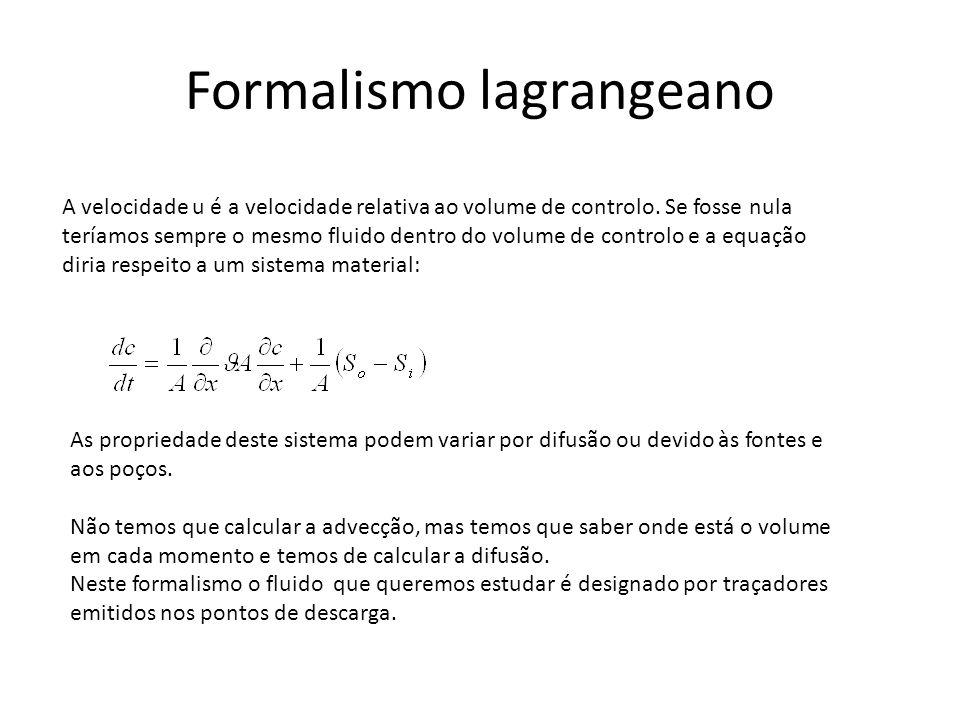 Formalismo lagrangeano A velocidade u é a velocidade relativa ao volume de controlo.
