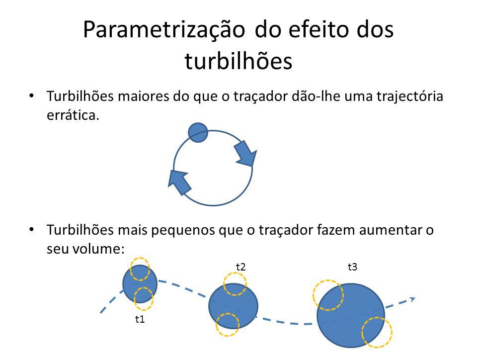 Parametrização do efeito dos turbilhões Turbilhões maiores do que o traçador dão-lhe uma trajectória errática.