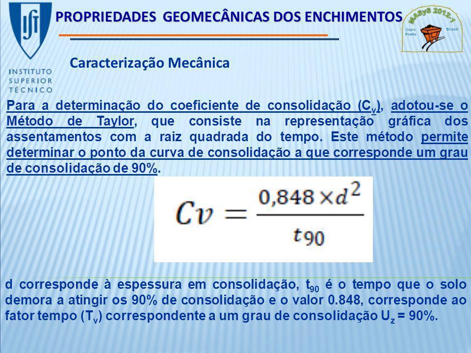 PROPRIEDADES GEOMECÂNICAS DOS ENCHIMENTOS Caracterização Mecânica Para a determinação do coeficiente de consolidação (C v ), adotou-se o Método de Taylor, que consiste na representação gráfica dos assentamentos com a raiz quadrada do tempo.