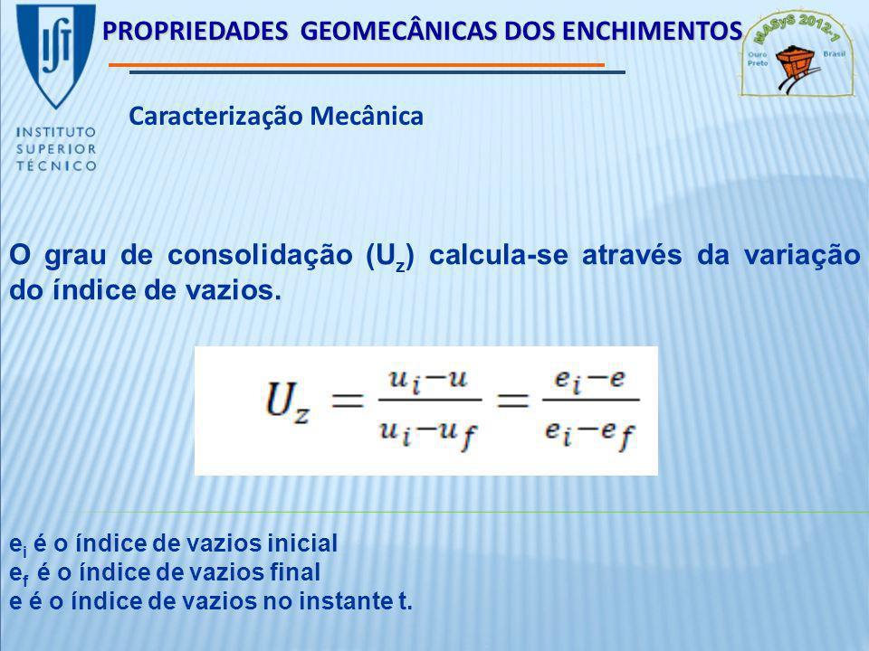 PROPRIEDADES GEOMECÂNICAS DOS ENCHIMENTOS Caracterização Mecânica O grau de consolidação (U z ) calcula-se através da variação do índice de vazios.