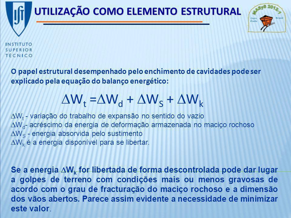 UTILIZAÇÃO COMO ELEMENTO ESTRUTURAL W t - variação do trabalho de expansão no sentido do vazio W d - acréscimo da energia de deformação armazenada no maciço rochoso W S - energia absorvida pelo sustimento W k é a energia disponível para se libertar.