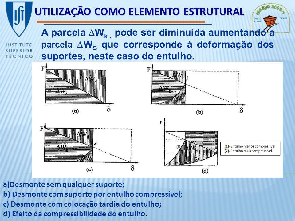 CONSIDERAÇÕESFINAIS CONSIDERAÇÕES FINAIS No método de desmonte por corte e enchimento a duração do ciclo de trabalho determina o momento da colocação do material de enchimento.