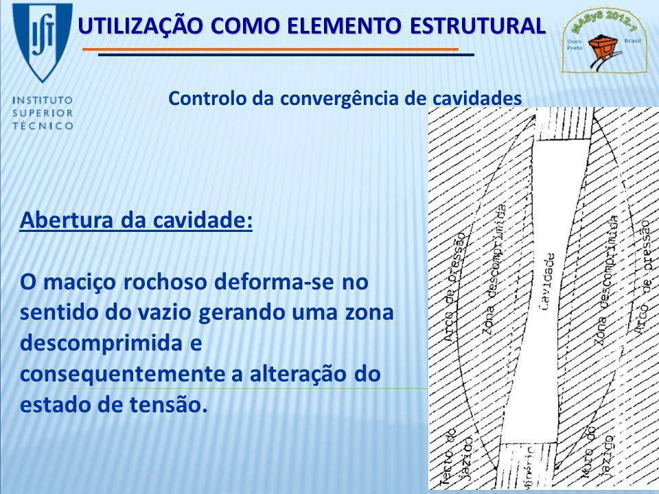 UTILIZAÇÃO COMO ELEMENTO ESTRUTURAL Controlo da convergência de cavidades Abertura da cavidade: O maciço rochoso deforma-se no sentido do vazio gerando uma zona descomprimida e consequentemente a alteração do estado de tensão.