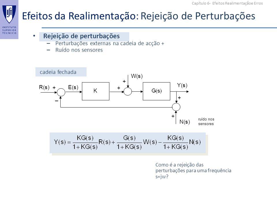 Capítulo 6- Efeitos Realimentaçãoe Erros Efeitos da Realimentação: Rejeição de Perturbações Rejeição de perturbações – Perturbações externas na cadeia