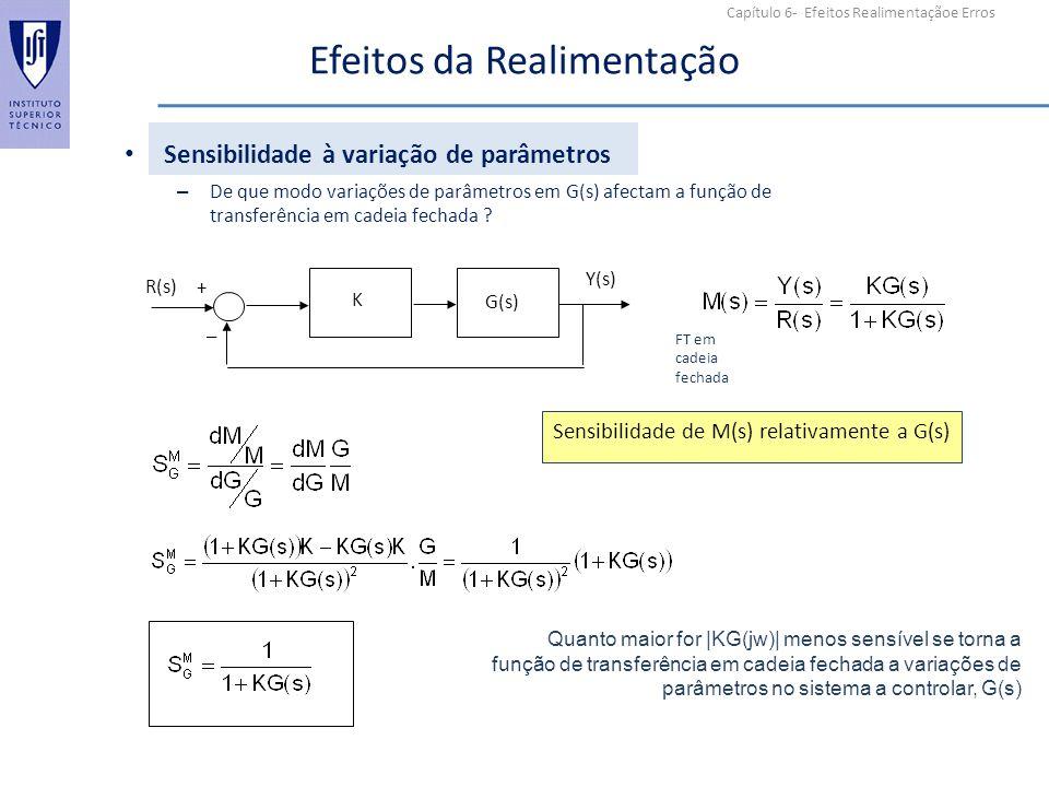 Capítulo 6- Efeitos Realimentaçãoe Erros Efeitos da Realimentação Sensibilidade à variação de parâmetros – De que modo variações de parâmetros em G(s)