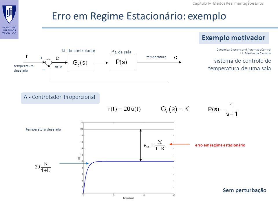 Capítulo 6- Efeitos Realimentaçãoe Erros Erro em Regime Estacionário: exemplo Exemplo motivador sistema de controlo de temperatura de uma sala + _ f.t
