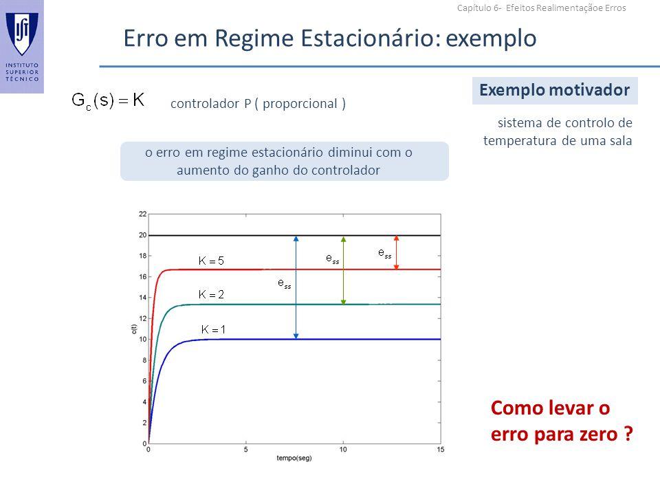 Capítulo 6- Efeitos Realimentaçãoe Erros Erro em Regime Estacionário: exemplo Exemplo motivador sistema de controlo de temperatura de uma sala control