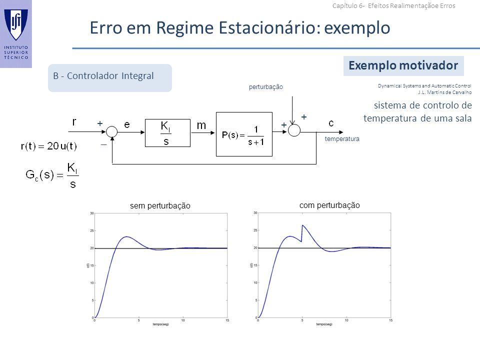 Capítulo 6- Efeitos Realimentaçãoe Erros Erro em Regime Estacionário: exemplo Exemplo motivador sistema de controlo de temperatura de uma sala Dynamic