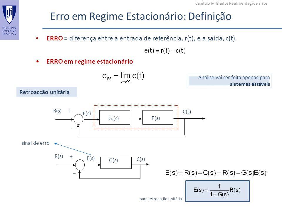 Capítulo 6- Efeitos Realimentaçãoe Erros Erro em Regime Estacionário: Definição ERRO = diferença entre a entrada de referência, r(t), e a saída, c(t).