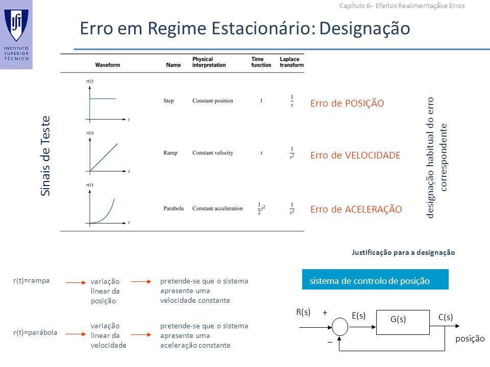 Capítulo 6- Efeitos Realimentaçãoe Erros Erro em Regime Estacionário: Designação Sinais de Teste Erro de ACELERAÇÃO Erro de POSIÇÃO Erro de VELOCIDADE
