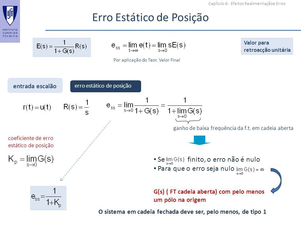 Capítulo 6- Efeitos Realimentaçãoe Erros Erro Estático de Posição entrada escalão Por aplicação do Teor. Valor Final ganho de baixa frequência da f.t.
