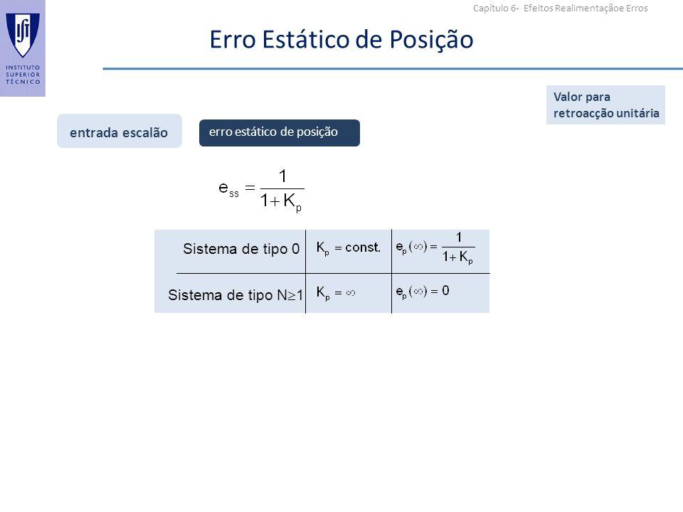Capítulo 6- Efeitos Realimentaçãoe Erros Erro Estático de Posição Sistema de tipo 0 Sistema de tipo N 1 entrada escalão erro estático de posição Valor
