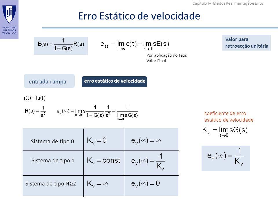 Capítulo 6- Efeitos Realimentaçãoe Erros Erro Estático de velocidade Por aplicação do Teor. Valor Final coeficiente de erro estático de velocidade Sis