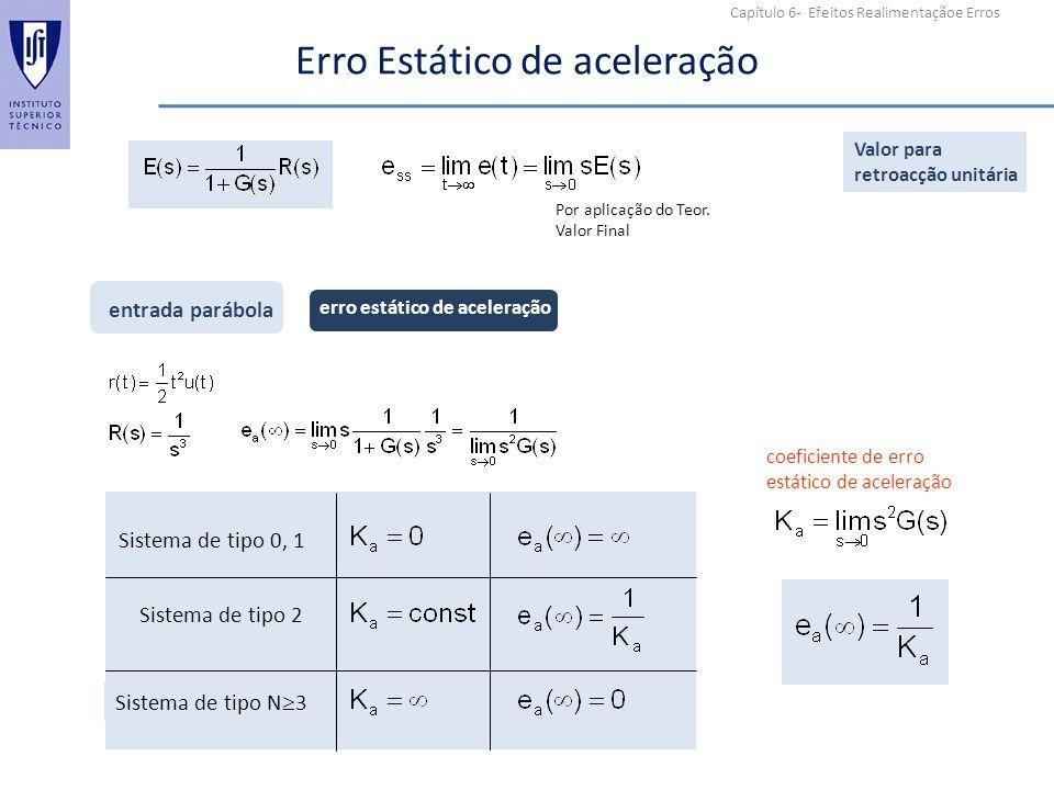 Capítulo 6- Efeitos Realimentaçãoe Erros Erro Estático de aceleração Por aplicação do Teor. Valor Final Valor para retroacção unitária entrada parábol