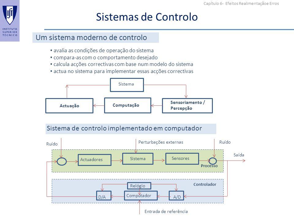 Capítulo 6- Efeitos Realimentaçãoe Erros Sistemas de Controlo Um sistema moderno de controlo avalia as condições de operação do sistema compara-as com