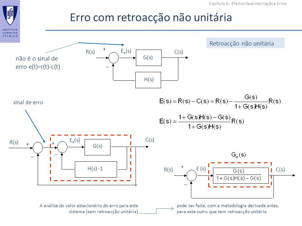 Capítulo 6- Efeitos Realimentaçãoe Erros Erro com retroacção não unitária Retroacção não unitária R(s)C(s) G(s) + _ E a (s) H(s) não é o sinal de erro