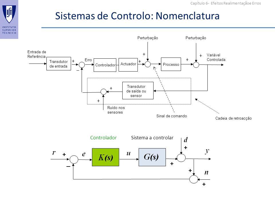 Capítulo 6- Efeitos Realimentaçãoe Erros Sistemas de Controlo: Nomenclatura Transdutor de entrada Controlador Processo + + + + Entrada de Referência V