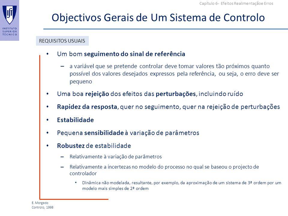 Capítulo 6- Efeitos Realimentaçãoe Erros Objectivos Gerais de Um Sistema de Controlo Um bom seguimento do sinal de referência – a variável que se pret