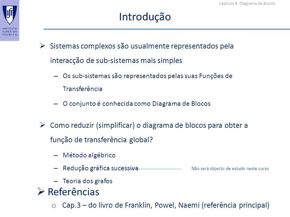 Capítulo 4- Diagrama de Blocos Introdução Sistemas complexos são usualmente representados pela interacção de sub-sistemas mais simples – Os sub-sistem