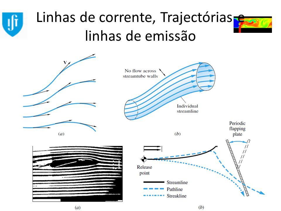 Engenharia do Ambiente Mecânica dos Fluidos Ambiental Linhas de corrente, Trajectórias e linhas de emissão