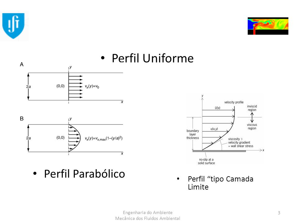 Engenharia do Ambiente Mecânica dos Fluidos Ambiental Perfil Uniforme 3 Perfil Parabólico Perfil tipo Camada Limite