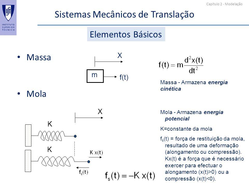 Capítulo 2 - Modelação Sistemas Mecânicos de Translação Massa Mola X Massa - Armazena energia cinética m f(t) X K Mola - Armazena energia potencial K=
