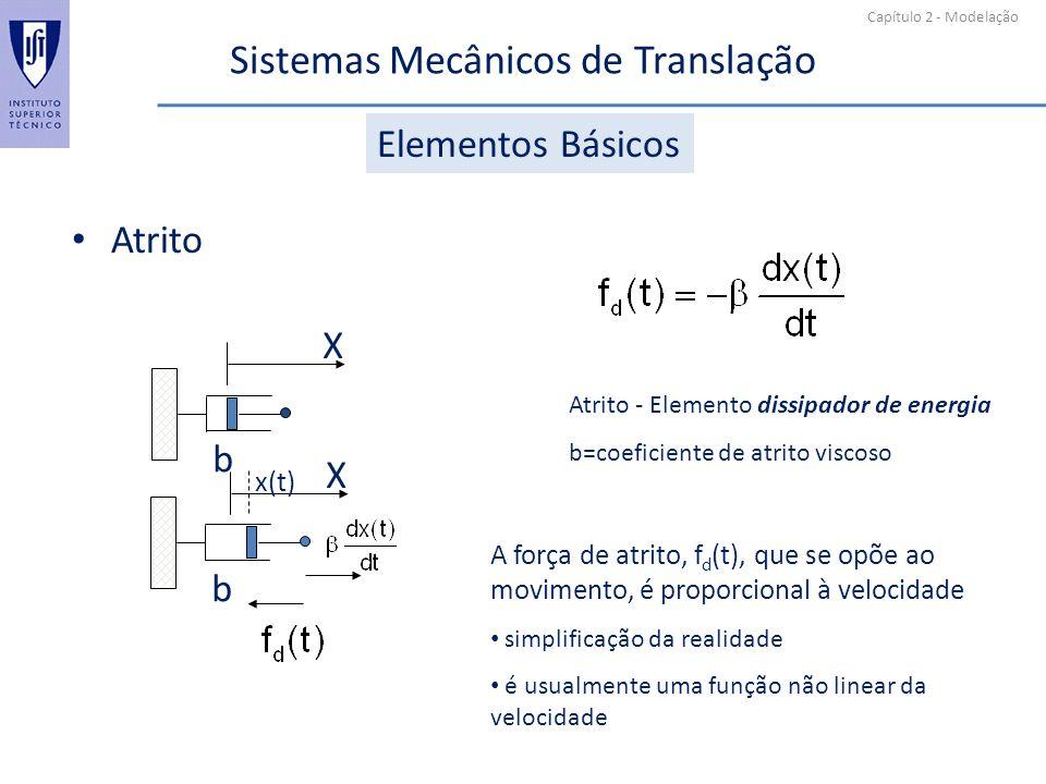 Capítulo 2 - Modelação Sistemas Mecânicos de Translação Atrito Elementos Básicos Atrito - Elemento dissipador de energia b=coeficiente de atrito visco
