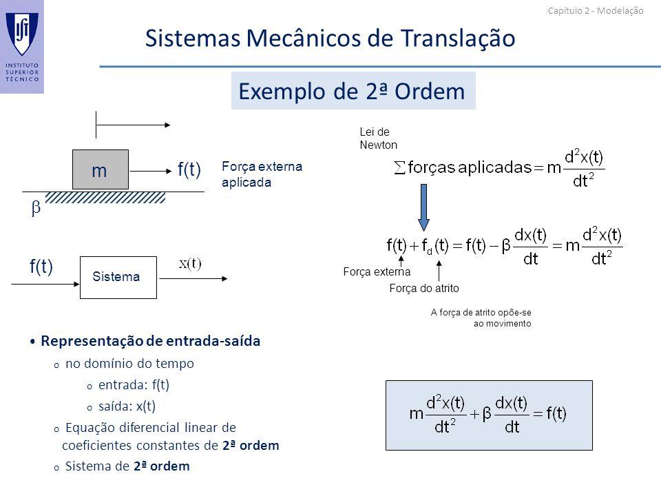 Capítulo 2 - Modelação Sistemas Mecânicos de Translação Exemplo de 2ª Ordem m f(t) Força externa aplicada f(t) Sistema A força de atrito opõe-se ao mo