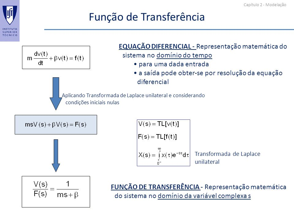 Capítulo 2 - Modelação Função de Transferência EQUAÇÃO DIFERENCIAL - Representação matemática do sistema no domínio do tempo para uma dada entrada a s