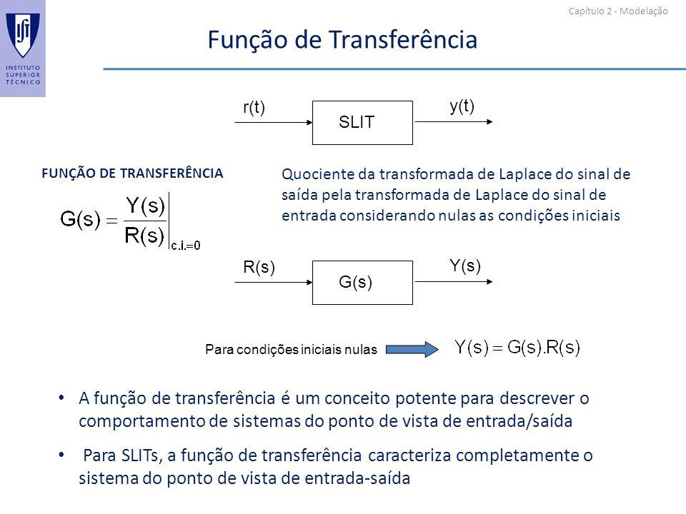 Capítulo 2 - Modelação Função de Transferência SLIT r(t) y(t) FUNÇÃO DE TRANSFERÊNCIA G(s) R(s) Y(s) Para condições iniciais nulas A função de transfe