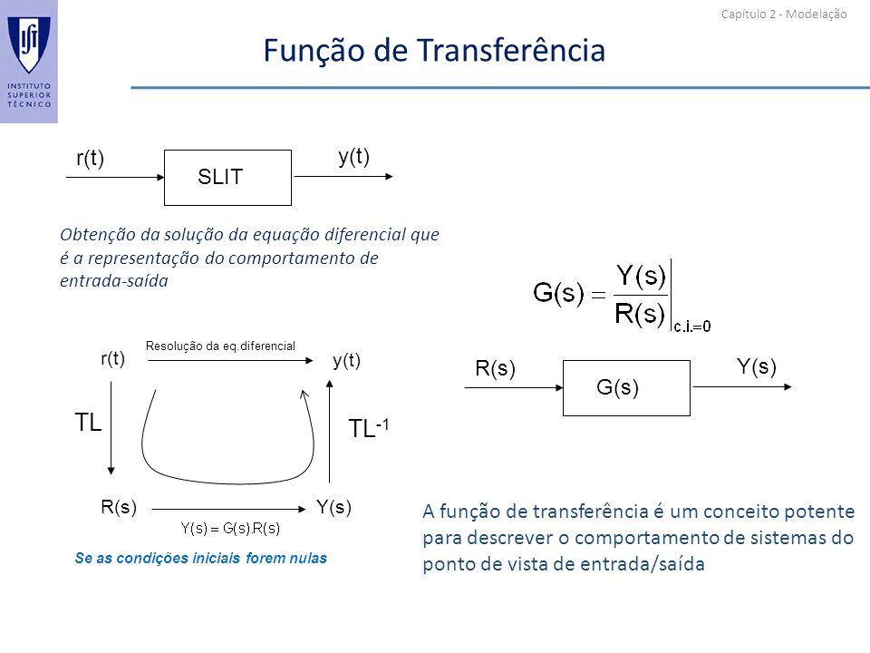 Capítulo 2 - Modelação Função de Transferência SLIT r(t) y(t) G(s) R(s) Y(s) r(t) y(t) R(s)Y(s) TL TL -1 Obtenção da solução da equação diferencial qu