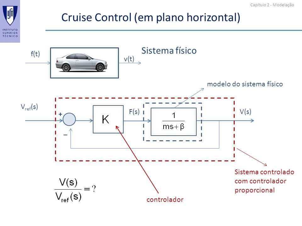 Capítulo 2 - Modelação Cruise Control (em plano horizontal) v(t) f(t) V(s)F(s) Sistema físico modelo do sistema físico Sistema controlado com controla
