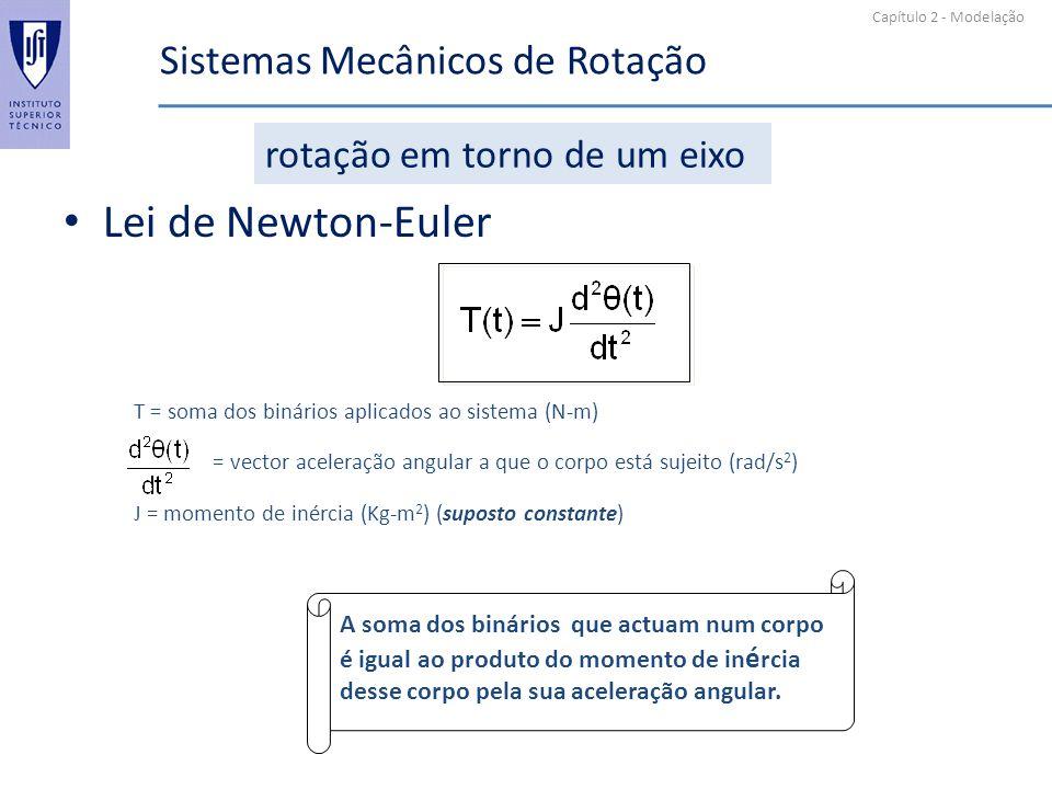 Capítulo 2 - Modelação Sistemas Mecânicos de Rotação rotação em torno de um eixo Lei de Newton-Euler A soma dos binários que actuam num corpo é igual