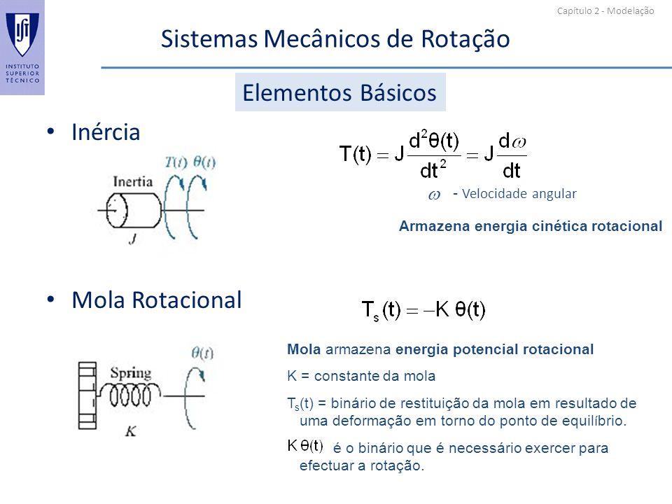 Capítulo 2 - Modelação Sistemas Mecânicos de Rotação Inércia Mola Rotacional Elementos Básicos Armazena energia cinética rotacional - Velocidade angul
