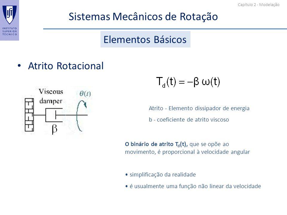 Capítulo 2 - Modelação Sistemas Mecânicos de Rotação Atrito Rotacional Elementos Básicos Atrito - Elemento dissipador de energia b - coeficiente de at