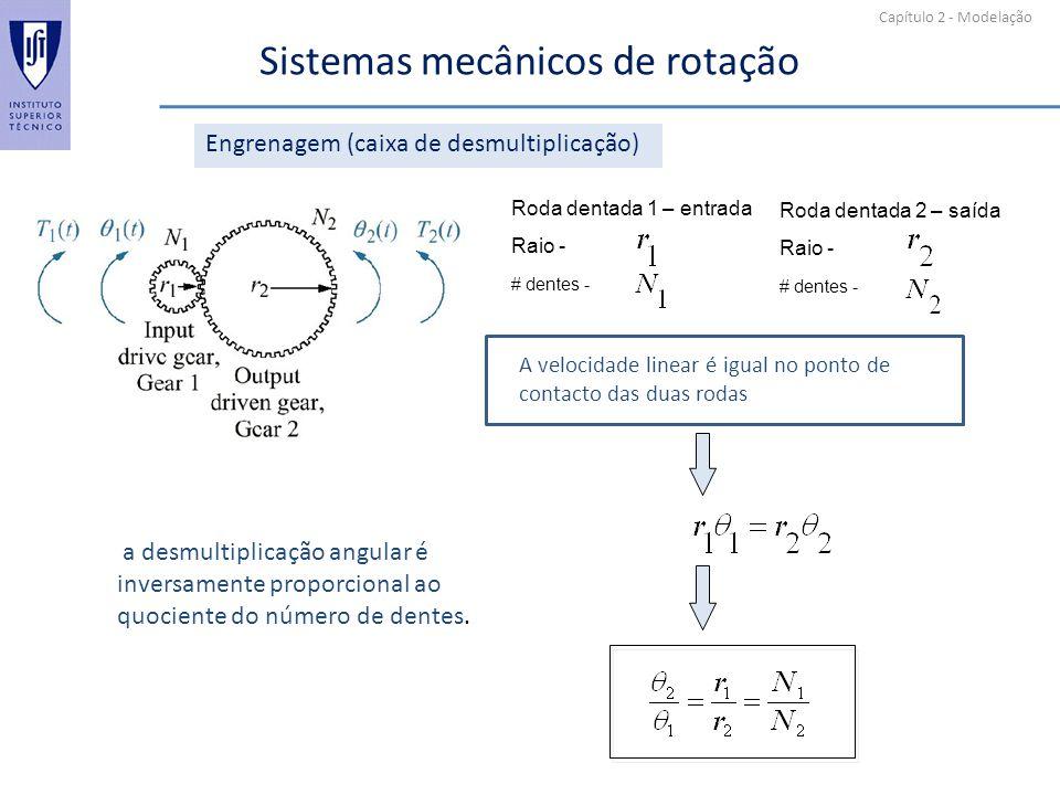 Capítulo 2 - Modelação Sistemas mecânicos de rotação A velocidade linear é igual no ponto de contacto das duas rodas Engrenagem (caixa de desmultiplic