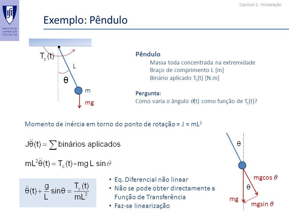 Capítulo 2 - Modelação Exemplo: Pêndulo m L mg Pêndulo Massa toda concentrada na extremidade Braço de comprimento L [m] Binário aplicado T c (t) [N.m]