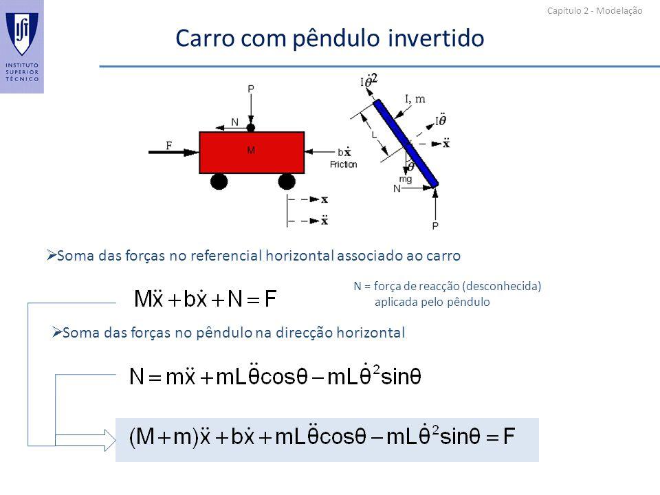 Capítulo 2 - Modelação Carro com pêndulo invertido Soma das forças no referencial horizontal associado ao carro Soma das forças no pêndulo na direcção
